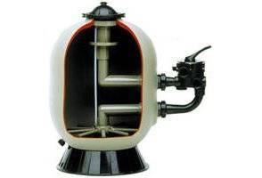 choisir sa pompe piscine son syst me de filtration libertalia. Black Bedroom Furniture Sets. Home Design Ideas